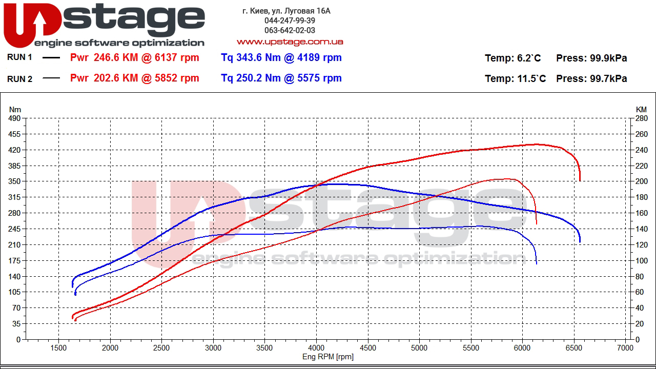 stage1-nissan 1.6t 200