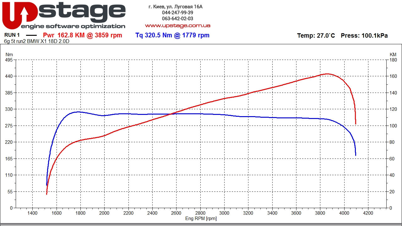 Чип тюнинг BMW X1 2.0d